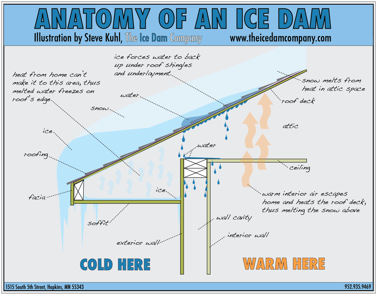 Anatomy-of-an-ice-dam